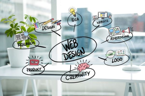 SEO company infographic in Norwich